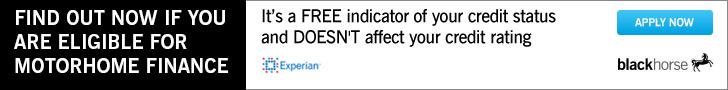 Black Horse Credit Indicator